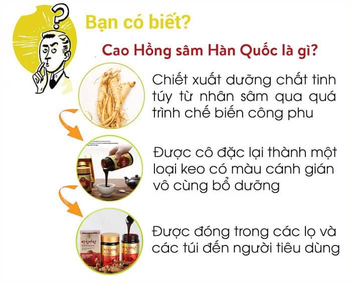 cao hong sam nhung huou sam chinh phu cheong kwan jang kgc 180g